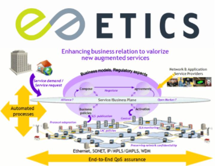 image of the logo of ETICS